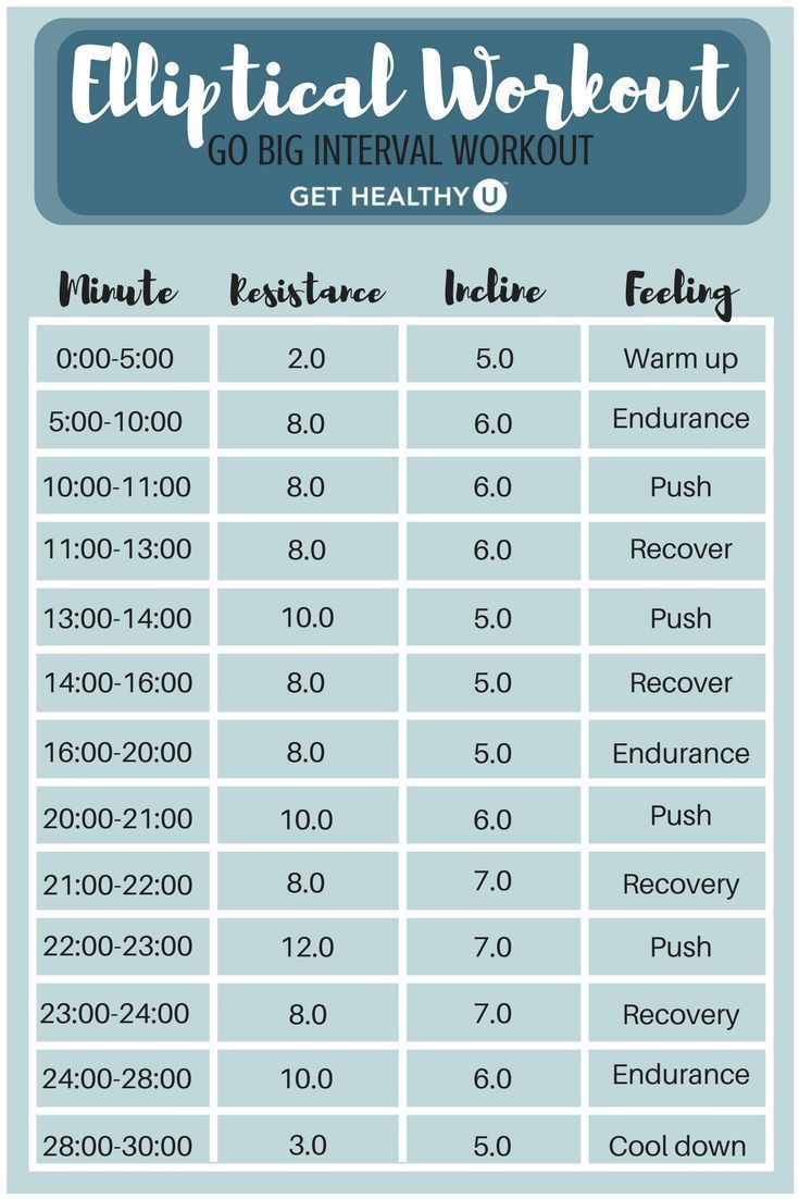 Pin On Running Workouts
