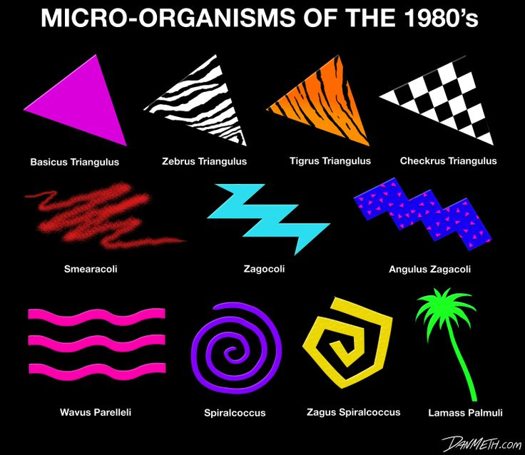 Micro-Organisms of the 1980s. A guide to the major unicellular microbes of yesterday's graphic design world.  It's like a screen grab of the Saved by the Bell intro.