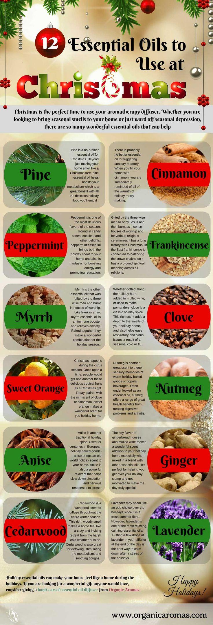 12 Essential Oils to Use at #Christmas - #OrganicAromas