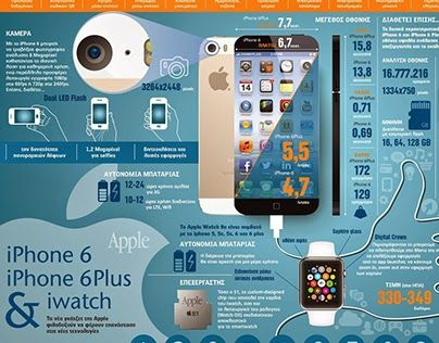 """infographics. Check out new work on my @Behance portfolio: """"iPhone 6"""" http://be.net/gallery/35176355/iPhone-6"""