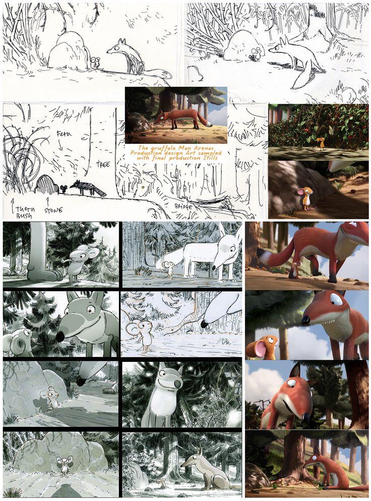 MAN ARENAS: The Gruffalo Movies production Design