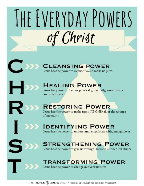 Powers of Christ