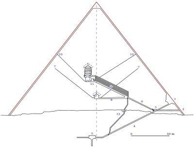 https://fr.wikipedia.org/wiki/Pyramide_de_Khéops