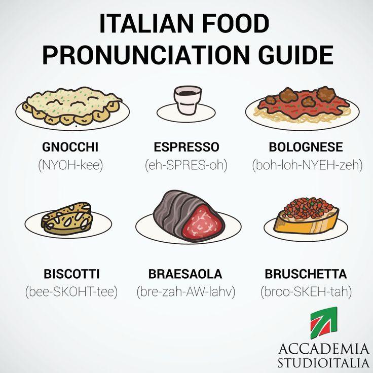 Italian food pronunciation guide via http://accademiastudioitalia.com