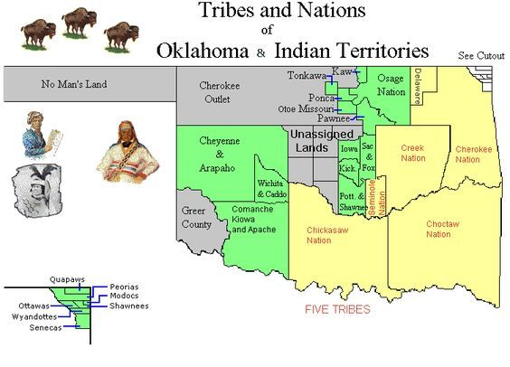 Tribe Cherokee Indian Reservation | Indian Territory