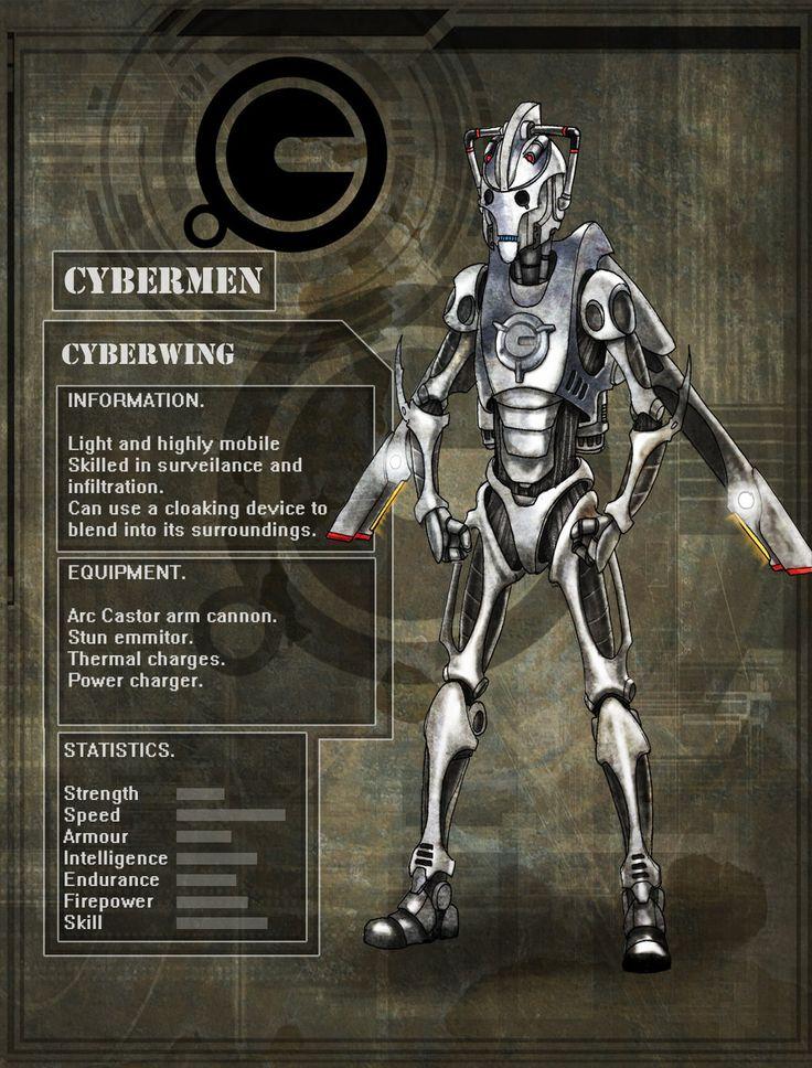 Cyberwing by on deviantART