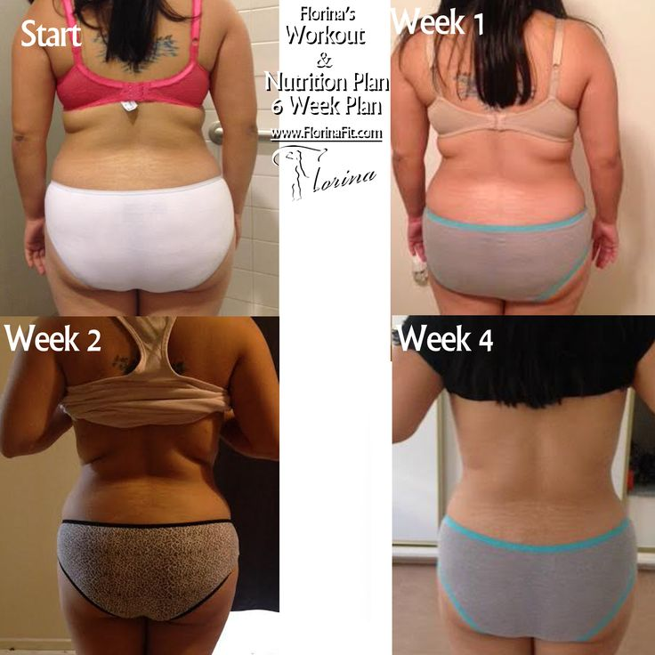 8 best Bodies In Progress | Before's & After's images on ...