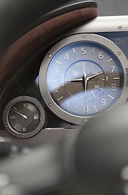 Speedometer Mechanical DesignAutomotive DesignCar Interior