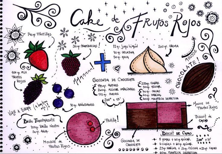 Cake de frutos rojos - Isabel Vermal