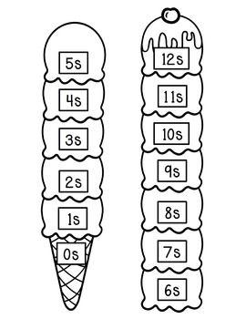 Multiplication Incentive Bulletin Board--Ice Cream Scoops