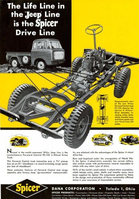 Nice Spicer advertisement showing the drive line for the Jeep Forward Control lineup.