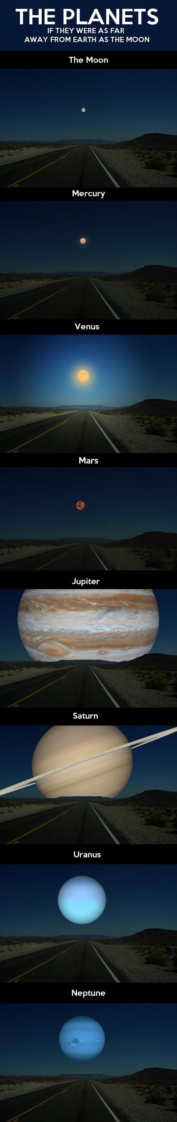 If planets were same distance as moon...
