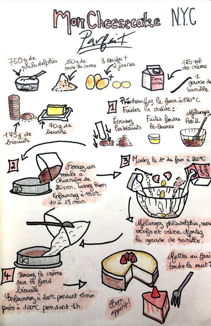Recette illustrée du cheesecake NYC parfait © Cuisine en Scène