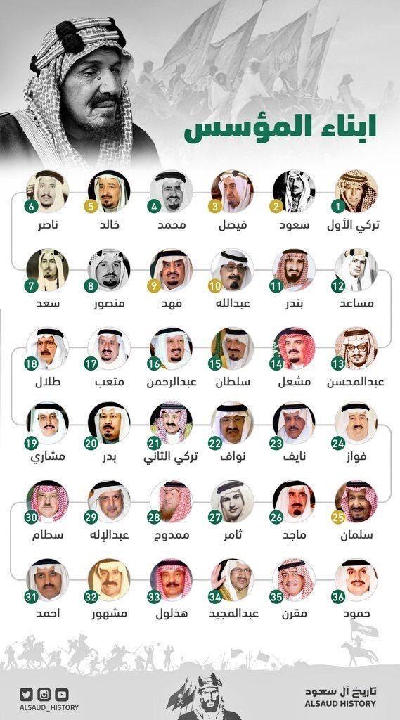 ابناء الملك عبدالعزيز National Day Saudi Saudi Arabia Flag Ksa Saudi Arabia
