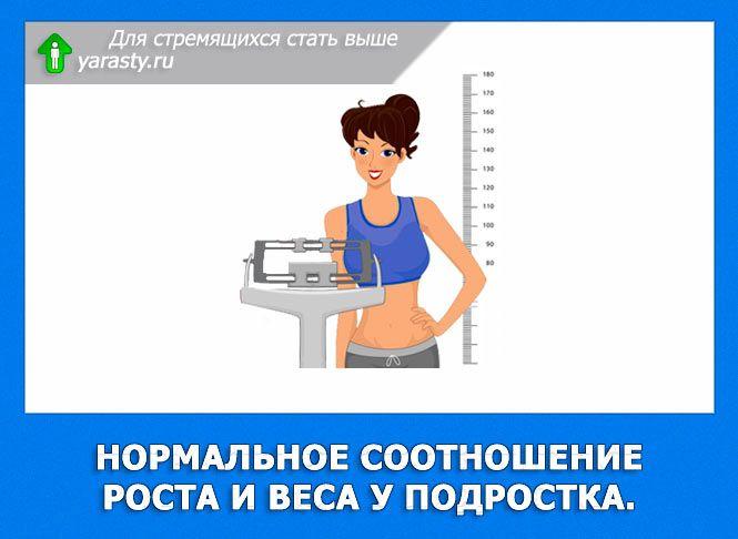 Соотношение роста и веса подростков