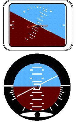 Bizarre Plane Crashes: Crossair 498 & Aeroflot 821 pilots were inexperience with the western type attitude indicator