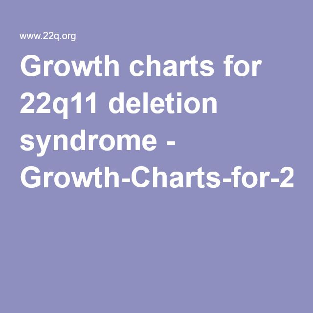 Growth charts for 22q11 deletion syndrome - Growth-Charts-for-22q11-Deletion-Syndrome.pdf