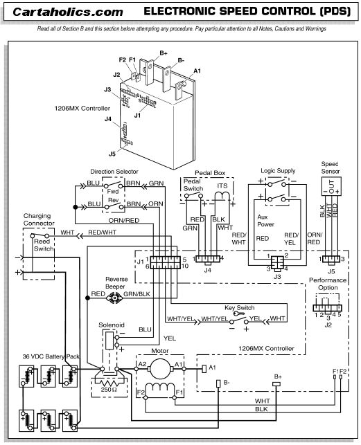 1994 Gas Club Car Wiring Diagram