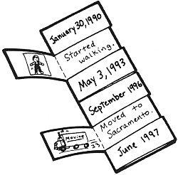 Flip-flap ideas - timeline