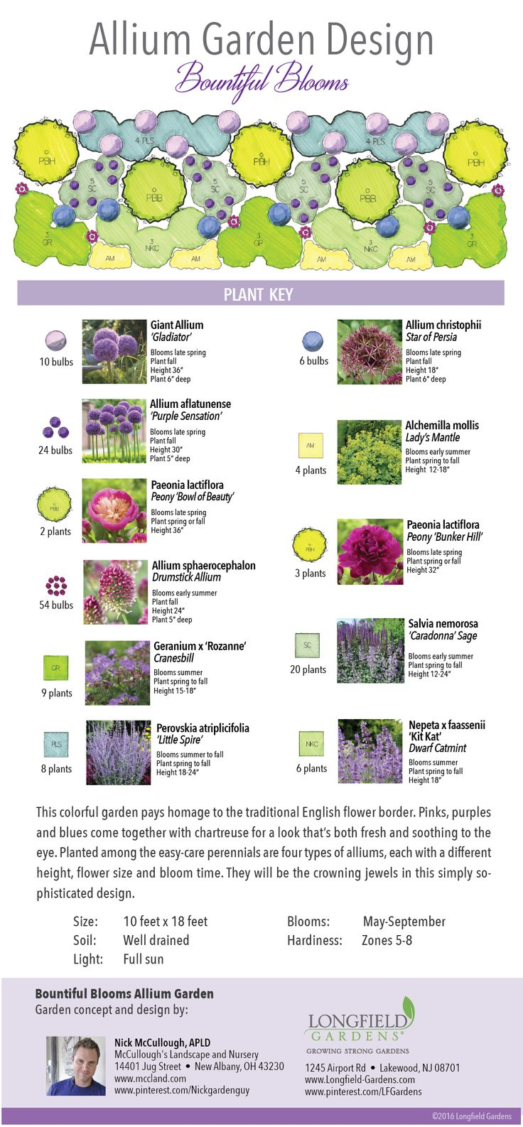 Bountiful Blooms, a jeweled tone perennial border highlighting the spherical, fluffy heads of alliums from Longfield Gardens and Thinking Outside the Boxwood.