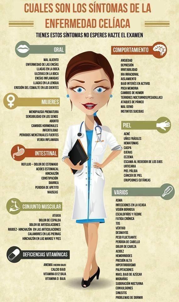 ¿Conoces cuáles son todos los síntomas de la enfermedad celíaca? #salud #glutenfree