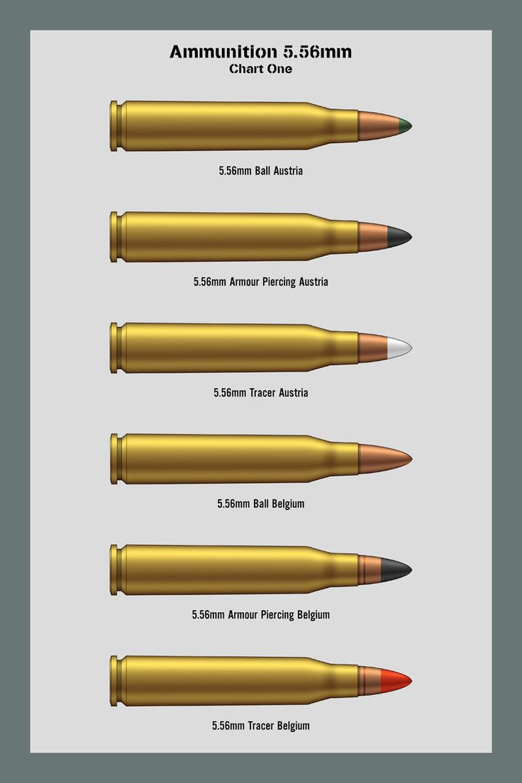 115 Best Images About Cartridges And Shells On Pinterest