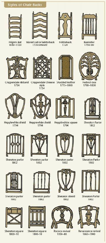 Collectors Guide to Antique Furniture : Custom Doors, Gates, Furniture, Pool Tables, Lighting & Hardware Handmade In USA | Since 1913, Art Factory