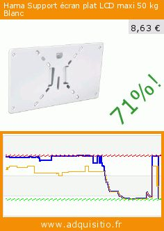 Hama Support écran plat LCD maxi 50 kg Blanc (Accessoire). Réduction de 71%! Prix actuel 8,63 €, l'ancien prix était de 29,70 €. https://www.adquisitio.fr/hama/support-%C3%A9cran-plat-lcd-1