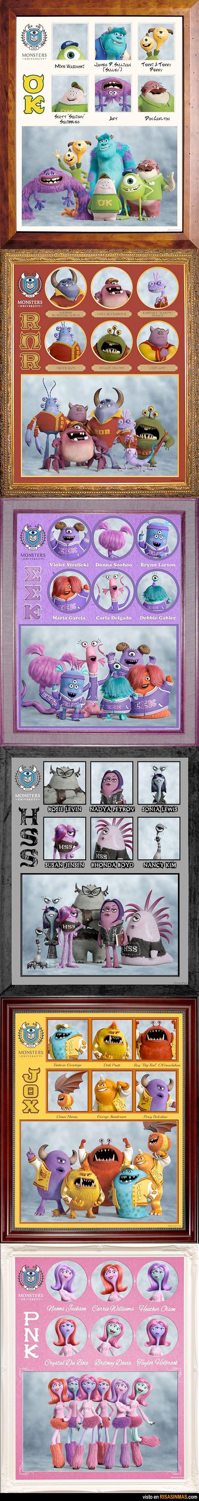 Todos los personajes de Monsters University.