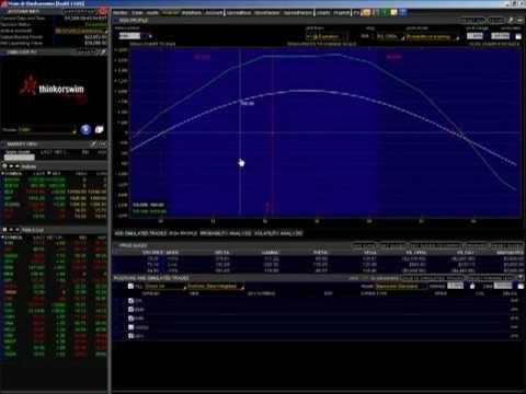 Forex währung correlation strategy bild 5