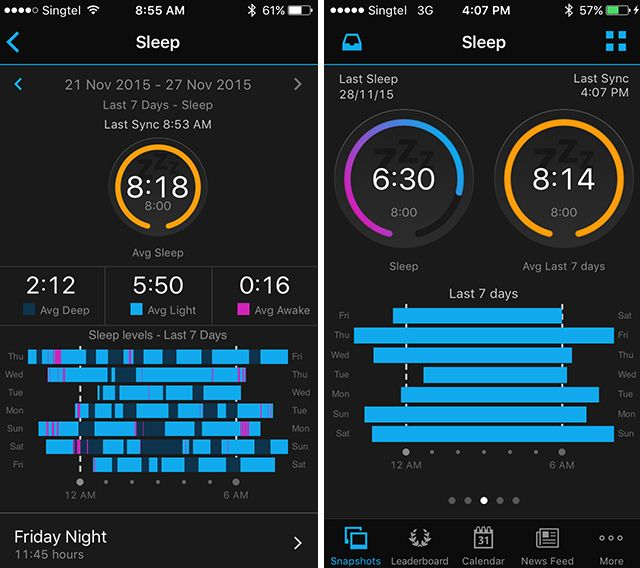 Image result for sleep tracking