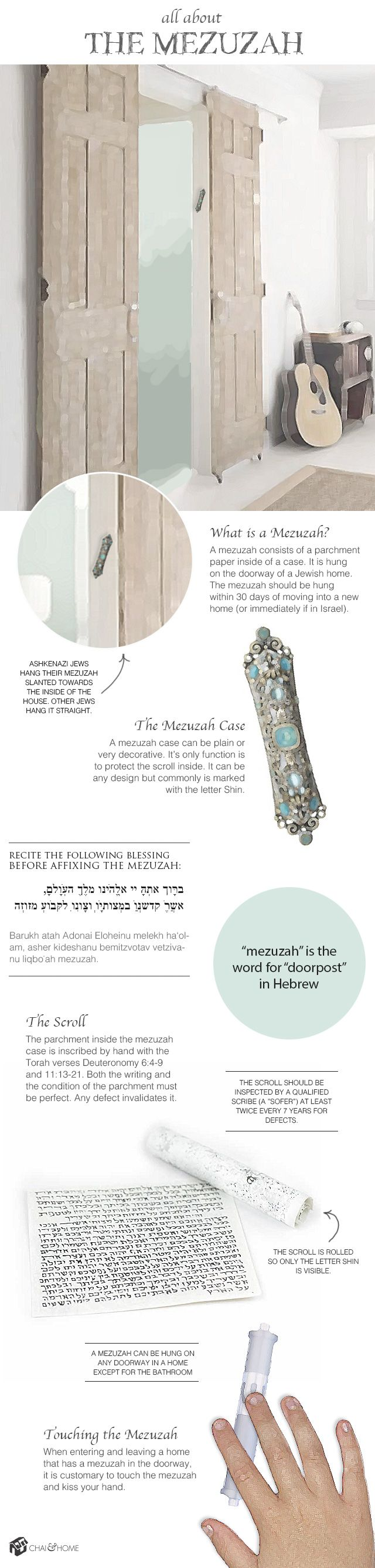 All About The Mezuzah: Infographic | Chai & Home