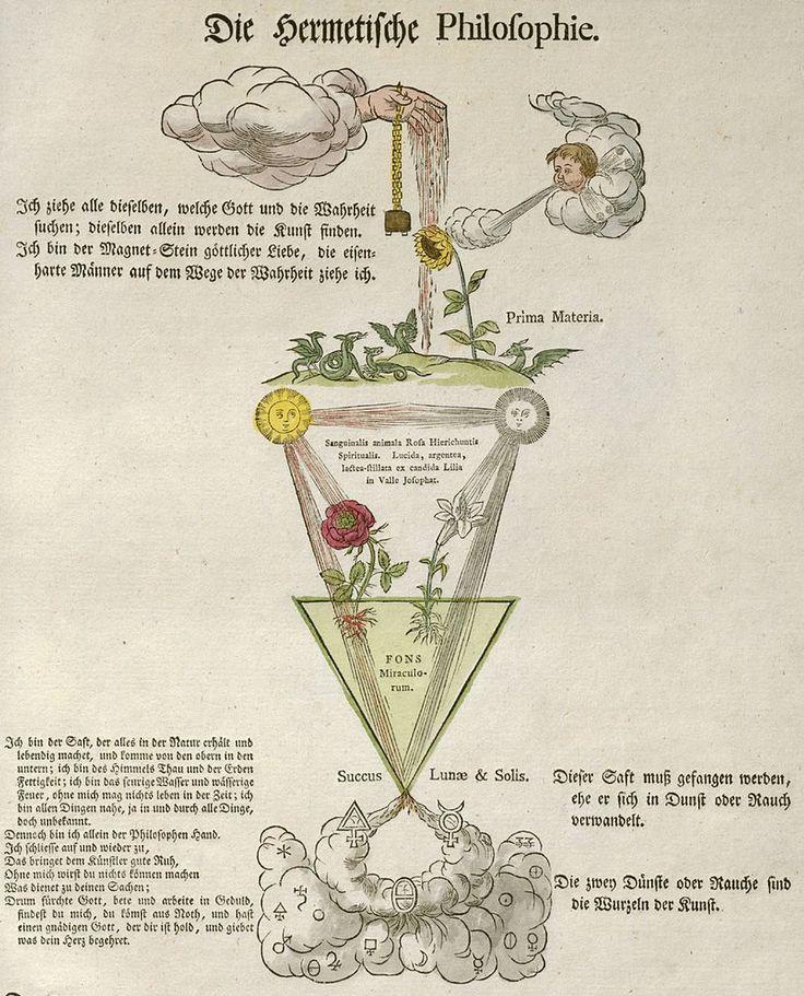 48 Best Spiritual Rosicrutian Images On Pinterest Spirituality