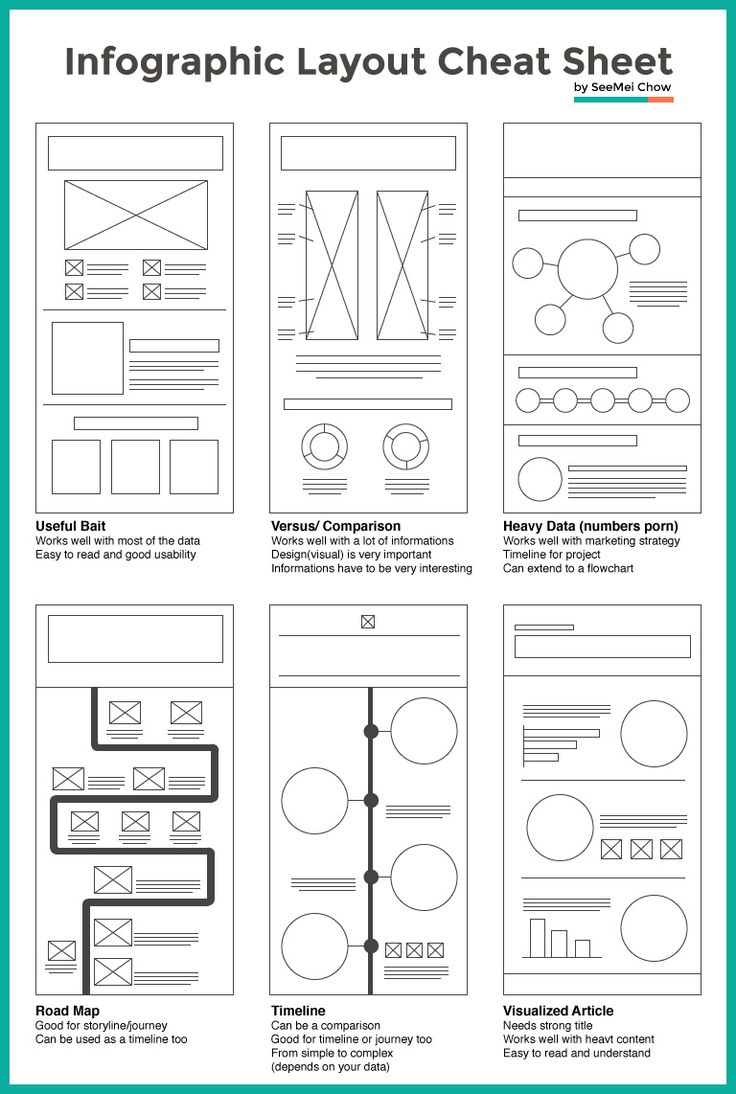 Infographic Layout Cheat Sheet #infographic