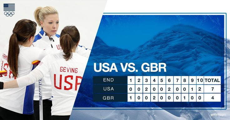 Media Tweets by U.S. Olympic Team (@TeamUSA) | Twitter - U.S. Olympic Team  ‏  Verified account     @TeamUSA    Feb 14  ICYMI: #TeamRoth bounced back with a win over Great Britain in women's #curling! They'll face Switzerland next at 6:00a ET!  USA Curling