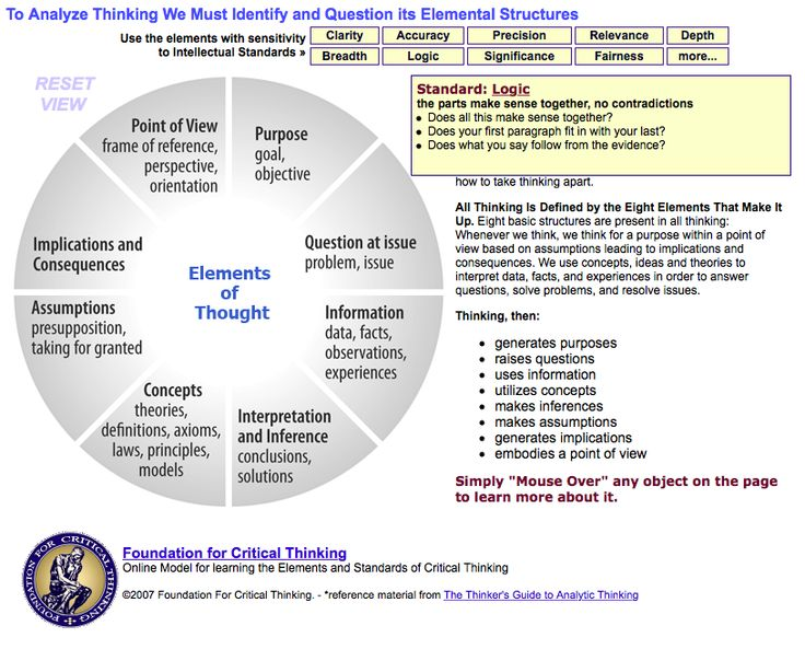 critical thinking and th Critical thinking is the objective analysis of facts to form a judgment the subject is complex, and several different definitions exist, which generally include the rational, skeptical.