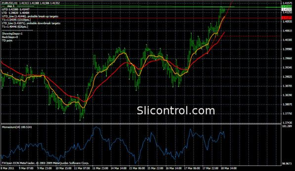 How does forex trading system work