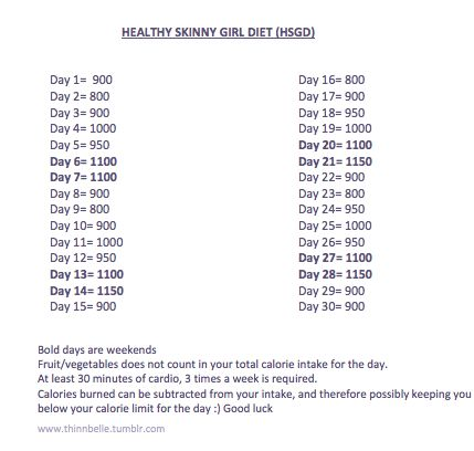 Healthy Skinny Girl diet-Im going to start this Monday!