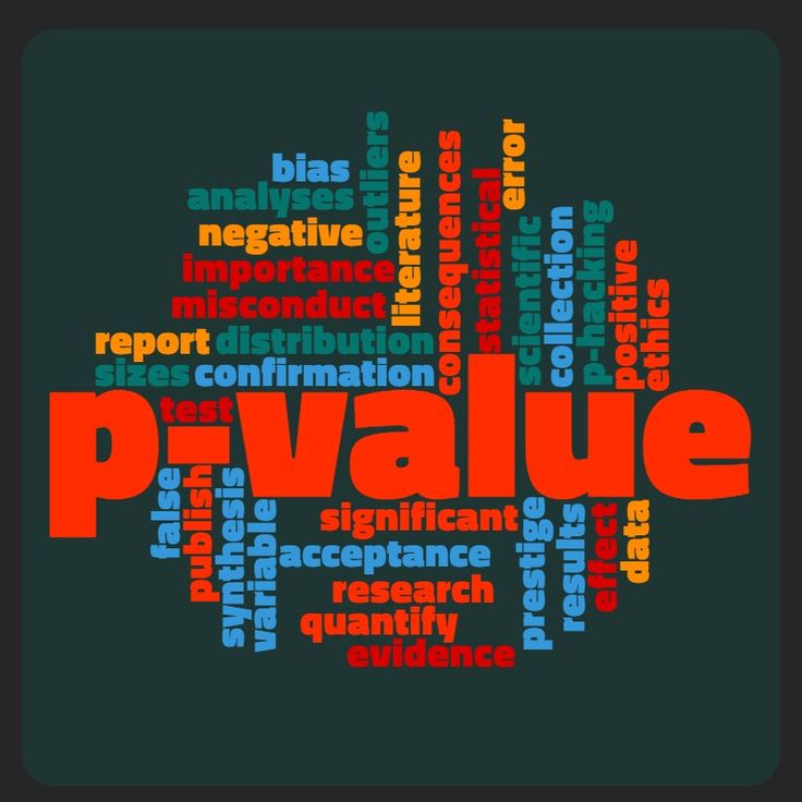 Is the p-value pointless