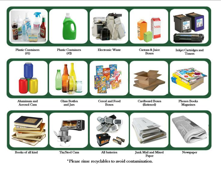 recycling a mood thing essay Recycling and its effects on the environment essay  the facts and statistics  shown on how things are recycled and how they help our world prove to be more .