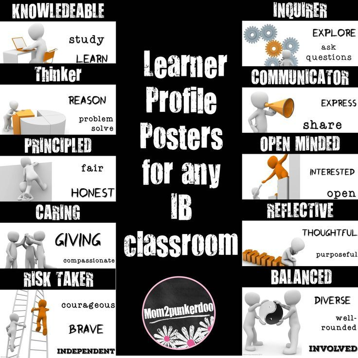 ib learner profile The ib learner profile represents 10 attributes valued by ib world schools we  believe these attributes, and others like them, can help individuals and groups.