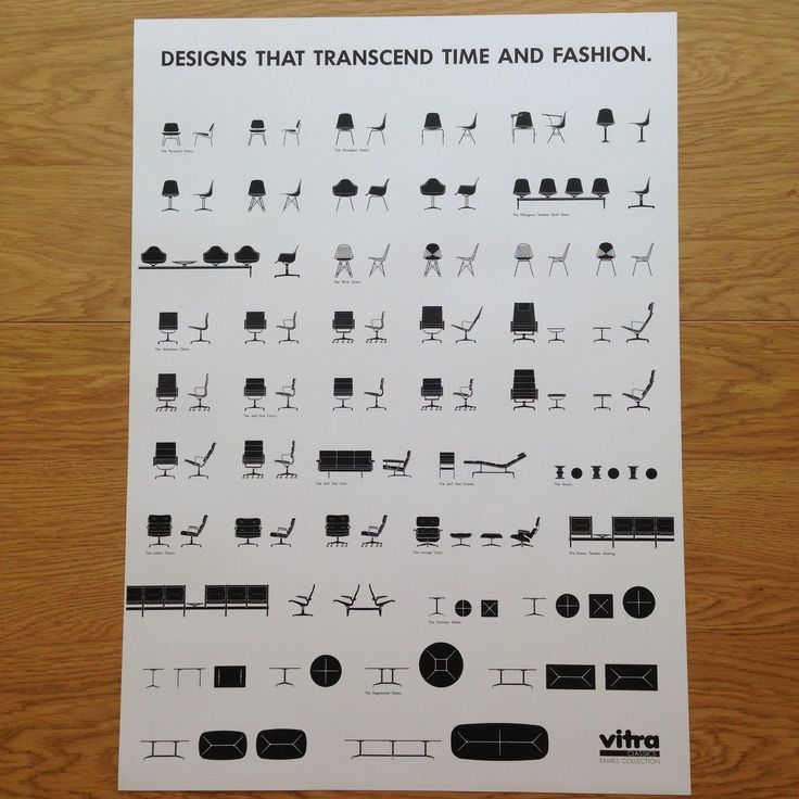 Retro 1980's Herman Miller Eames Vitra Chair Poster Feat Lounge Chair | eBay