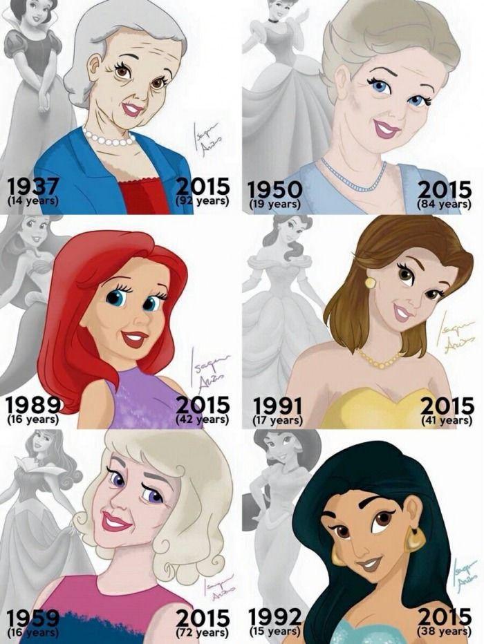 Disney princesses in 2015 | Disney princess ages, Disney ...
