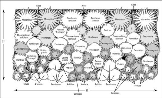 If your yard gets a lot of direct sunlight, heres a garden plan that will truly give you a great d
