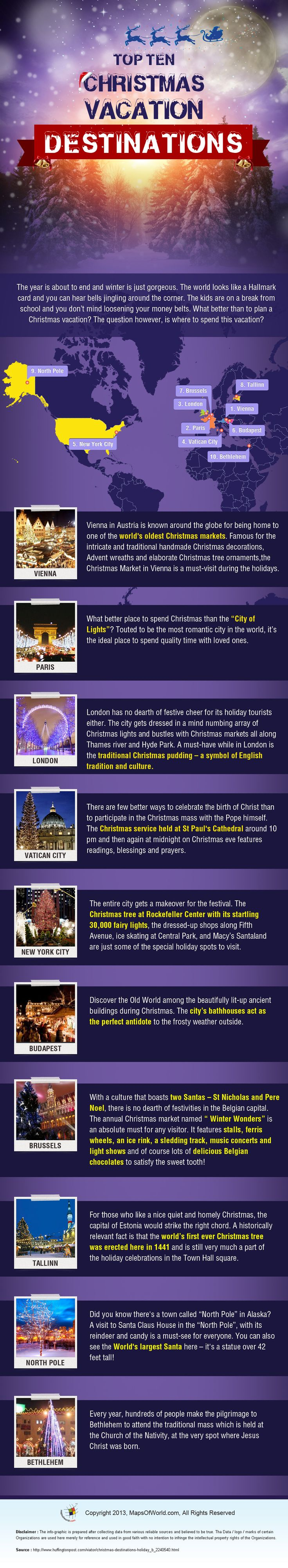 Infographic on Christmas Vacation Destinations