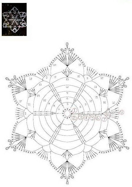 СНЕЖИНКИ...Crochet Snowflake…