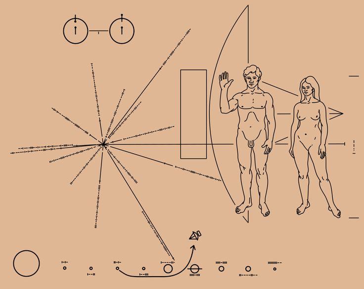 Pioneer plaque - Pioneer plaque - Wikipedia, the free encyclopedia