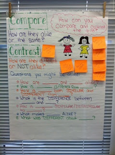 best compare contrast images classroom ideas  compare contrast anchor chart