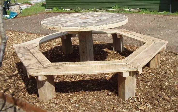 Cable Spool Outdoor Table  Electric Wire Spools. Decorating Patios And Decks. Paver Patio Construction Steps. Patio Table And Chair Sets. Covered Patio Crossword. Small Patio Ideas. Mediterranean Patio Pics. Patio Deck With Hot Tub. Concrete Patio Bar
