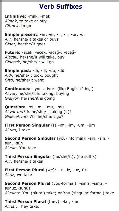 Turkish grammar - verb suffixes